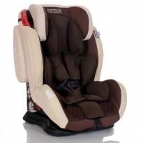 Auto Kindersitz GT 9-36 kg